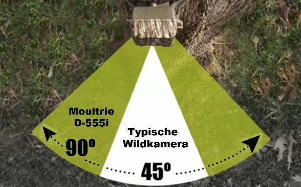 Moultrie Weitwinkel Wildkamera D-555i - Bild Moultrie