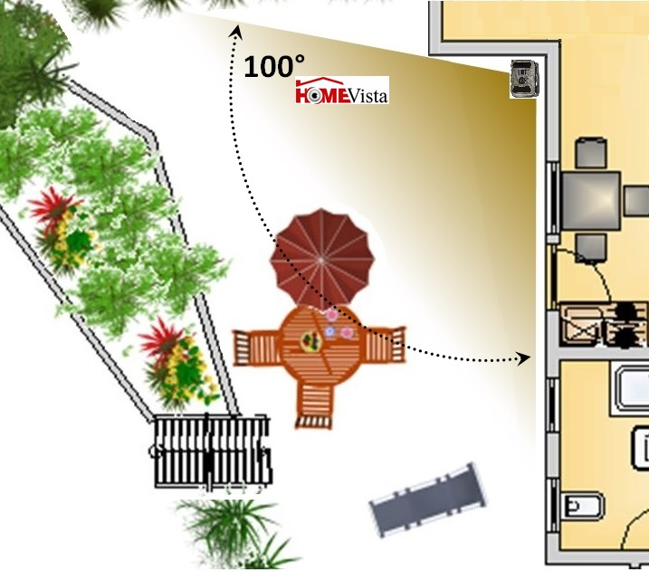 Kein toter Winkel mehr! Da die SecaCam HomeVista mehr als einen rechten Winkel überwacht, fühlt sie sich insbesondere in einer Ecke aufgehangen wohl - Grafik: Wildkamera-Test.com